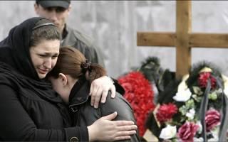 Молитва на полгода после смерти мамы