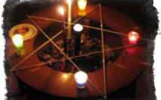 Вызов дьявола молитва