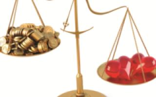 Заговор на торговлю и молитва саровскому