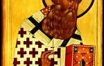 Георгий богослов молитва