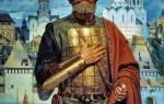Молитва иконе дмитрия донского